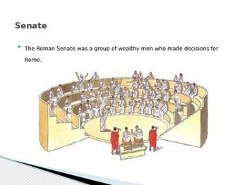 Ancient Rome Vocabulary