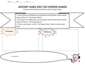 Ancient Rome and the Hunger Games
