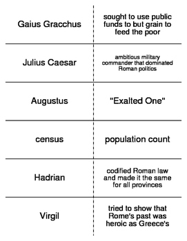 Ancient Rome and the Rise of Christianity Vocabulary Flash Cards for History