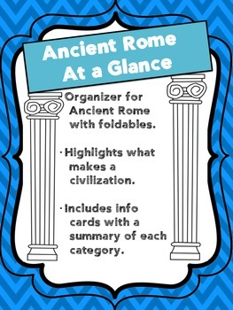 Ancient Rome at a Glance