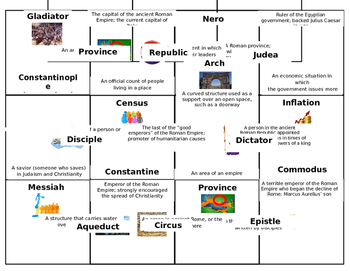Ancient Rome vocabulary, people and places puzzle (S.S. Framework Aligned)