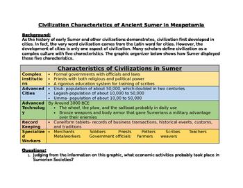 Ancient Sumer/ Mesopotamia/ Fertile Crescent Civilization Key concepts worksheet