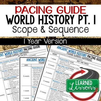 Ancient World History MEGA BUNDLE (World History Bundle)