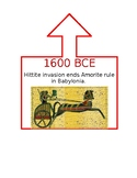 Ancient World History Timeline