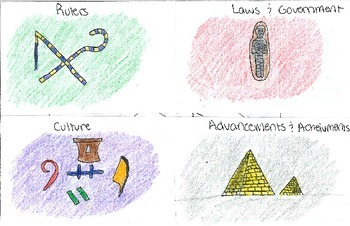 Ancient World foldable