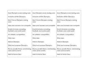 Ancient and Modern Olympics Reading Passage and Compare / Contrast Activity
