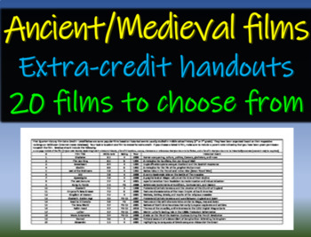 6th & 7th grade Ancient/Medieval History film extra credit handouts (20 choices)