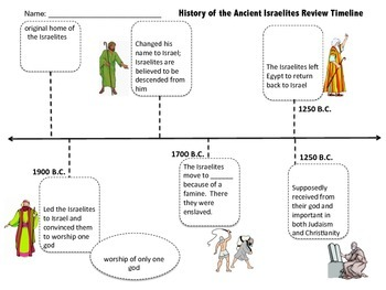 Ancient Israel Illustrated Timeline: An Instruction or Review Activity