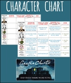 """""""And Then There Were None"""" CHARACTER CHART for Students and Answer Key"""