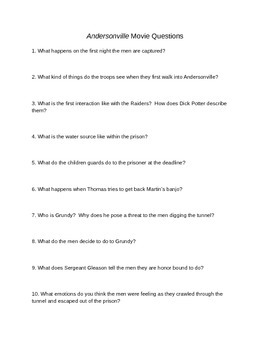 Andersonville Movie Viewing Questions