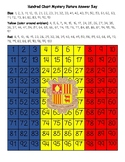 Andorra Flag Hundred Chart Mystery Picture with Number Cards