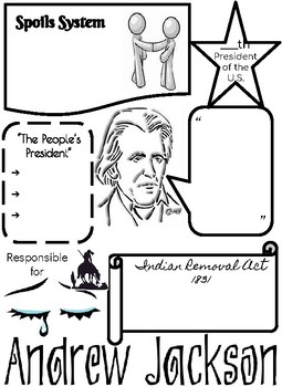 Andrew Jackson Doodle Notes