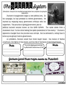 Andrew Jackson, Election of 1828, Jacksonian Democracy, and the Spoils System