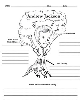 Andrew Jackson and the National Bank Worksheet with Answer Key by ...