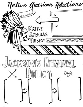 Andrew Jackson & Native American Relations Graphic Notes BONUS BLANK NOTE PAGES