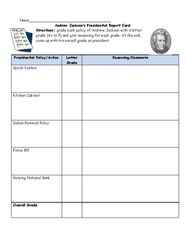 Analyzing Andrew Jackson in Political Cartoons Worksheets | Andrew ...