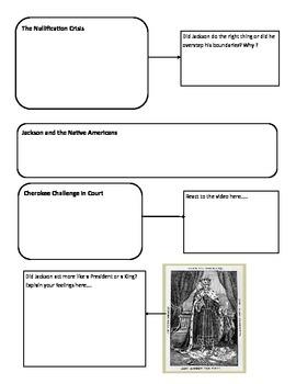Andrew Jackson graphic organizer & Prezi