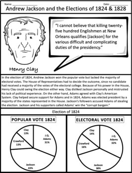 Andrew Jackson's Election in 1828: Graphic Organizer