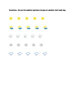Andy's Weather Chart