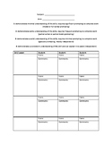 Anecdotal Assessment Form