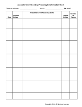 Anecdotal/Event Recording/Frequency Data Collection Sheet