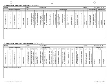 Anecdotal Record for Informal Reading Assessment {Common Core Aligned} Kinder