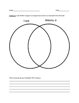 Venn Diagrams for the Book Angela's Ashes by Frank McCourt