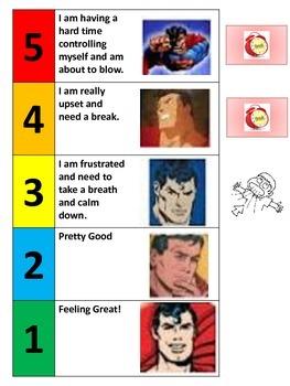 Anger Chart Bundle