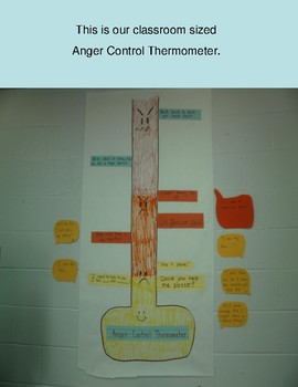 Anger Control Thermometer