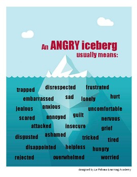 Anger Iceberg: What Does it Mean?