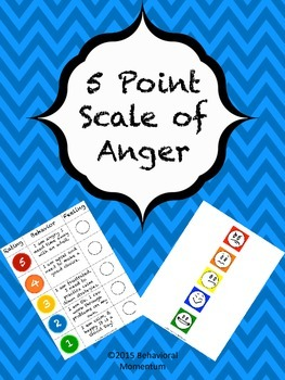 Anger Level 5 Point Scale