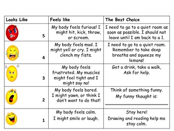 Anger Management Chart