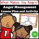 Anger Management- What Makes You Feel Angry