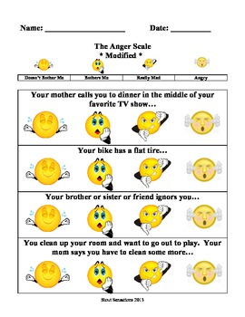 Anger Management Scale