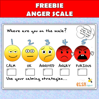Anger Scale