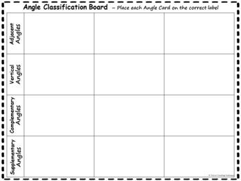 Angle Card Sort Activity