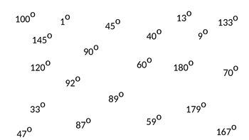 Angle Classifications