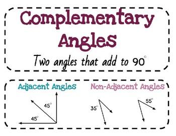 Angle Measurement Word Wall