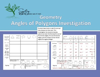 Angle Measures of Polygons Investigation