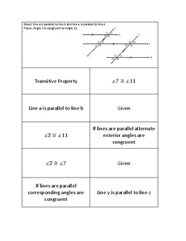 Angle Pair Proof Card Sort