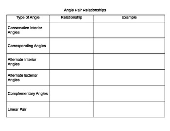 Angle Pair Relationships Graphic Organizer EDITABLE