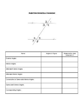 Angle Pairs Graphic Organizer