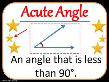 Angles Poster Set
