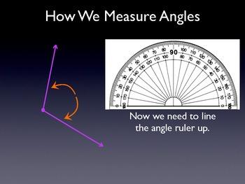 Angle Presentation