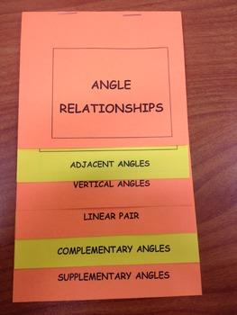 Angle Relationship Foldable