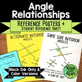 Angle Relationship Posters Including Parallel Lines and a