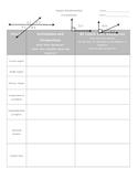Angle Relationship Vocabulary Worksheet