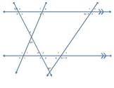 Angle Relationship task