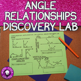 Angle Relationships Discovery Lab