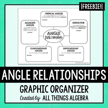 Angle Relationships Graphic Organizer
